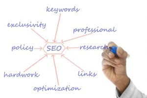 roadmap for best SEO services